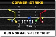 gunnormalyflextightcornerstrike Dallas Cowboys