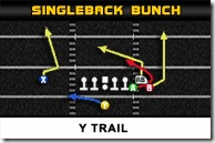 singlebackbunchytrail Dallas Cowboys