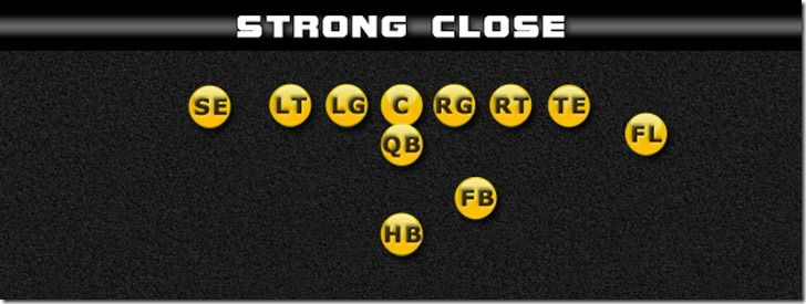 strong close thumb Strong Close 15 Digital Guide
