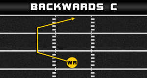 back wards c 300x160 Madden Tips | Madden | Football Plays | Football Strategies